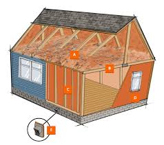 whole home insulation