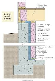 basement wall design. Concrete Wall Insulation Basement Design