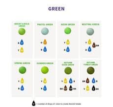 Fondant Colors Chart How To Make Dark Green Fondant In 2019 Icing Color Chart