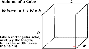 volume equation cube. volume of a cube. equation cube l