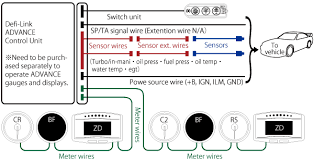 advance system connection defi exciting products by ns wiring diagram