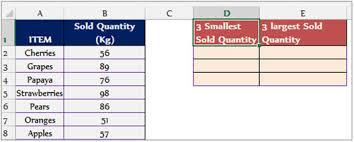Ordering Spreadsheet Sorting Numbers In Ascending Or Descending Order In