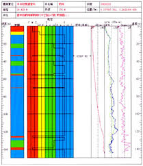 Log Interpretation Charts How Does Well Logging Work Rigzone