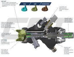 Tekna Air Cap Chart Binks Trophy Automatic Spray Gun Conventional 2 0 Mm 14 C Air Cap