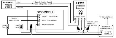 nutone doorbell wiring diagrams nutone image nutone doorbell wiring diagram nutone auto wiring diagram schematic on nutone doorbell wiring diagrams