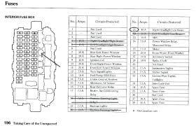 fuse box wiring diagram moreover 1998 honda civic lx fuse box 1998 honda civic lx under dash fuse box diagram 98 honda accord fuse box diagram moreover honda cr v fuse box wire rh kbvdesign co