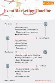 39 Elegant Event Planning Business Plan | Myrawalakot