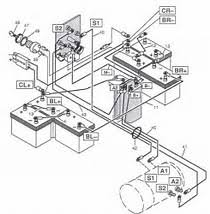 battery wiring diagram for club car battery image 1999 club car battery wiring diagram printable image on battery wiring diagram for club car