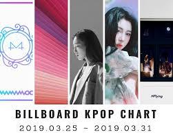Kpop Top 100 Chart 67 Precise 100 Billboard Chart 2019