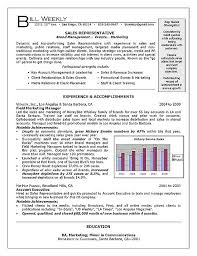 marketing and sales cv event marketing resume example