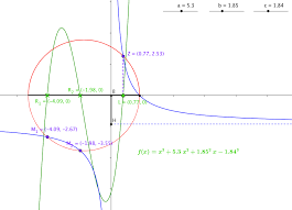 a geogebra rendition of one of omar khayyam s solutions for a cubic equation shouldn t a cubic have three roots