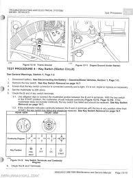 club car wiring diagram gas wiring diagrams club car wiring diagram gas nilza