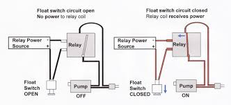 wiring diagram for float switch the wiring diagram liquid level sensors from chicago sensor inc wiring diagram