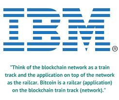 Ibm Quote Gorgeous IBM Quote V48 48 Future Food Tech