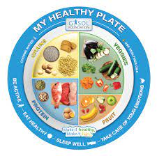 DOWNLOADABLE] MY HEALTHY PLATE - Gasol Foundation