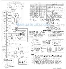 trane wiring diagram trane image wiring diagram wiring diagram trane voyager wiring automotive wiring diagrams on trane wiring diagram