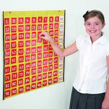 Hundreds Pocket Chart Replacement Cards Washable 1 100 Wall Pocket Chart 66 X 70cm