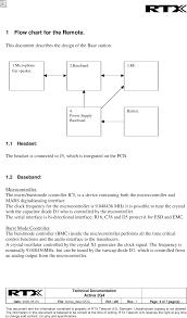 Basic Esd And Io Design Pdf Activa24 2 4 Ghz Cordless Telephone Block Diagram