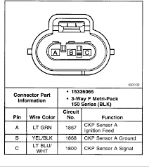 wiring for upper crankshaft position sensor connector graphic
