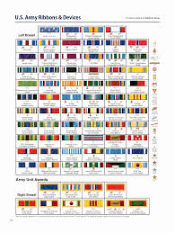 Punctual Marine Corps Ribbons Order Navy Medals Order Navy