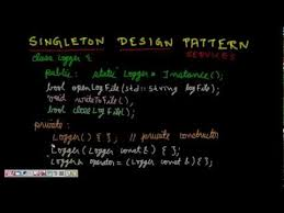 Programming Design Patterns Awesome Programming Interview Singleton Design Pattern Singleton Class C