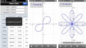 equation to make a heart on graphing calculator jennarocca