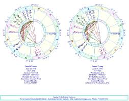 Relocation Natal Chart Astro Carto Graphy A Study Of Donald Trump Birth Chart