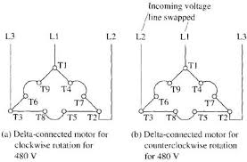 3 phase motor wiring diagram to 480v wiring diagram schematics reversing the rotation of a three phase induction motor
