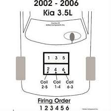 2006 kia sedona wiring diagram 2006 image wiring 2003 kia sedona a c wiring diagram the wiring on 2006 kia sedona wiring diagram