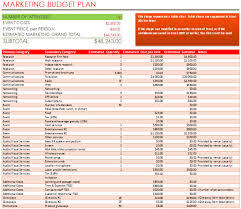 budgeting plans templates 30 business budget templates free word excel pdf