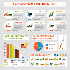 Car Insurance Infographics Set With Safety And Disasters Symbols