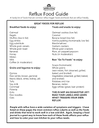Acid Reflux Diet Chart Pin On A Healthier Me For Life