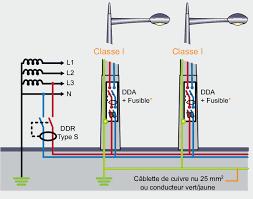 Schema Electrique Pour Eclairage Exterieur