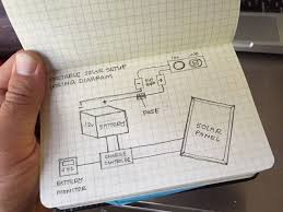 wiring diagram for portable solar power airstream renovation wiring diagram for portable solar power airstream renovation ideas solar power solar and portable solar power