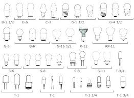Wedge Bulb Size Chart Standard Light Bulb Base Sizes Types Of Size Us Chart