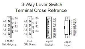3 way switch help Telecaster Wiring Diagram 3 Way Switch name 3way_lever_switch_cross_refrence jpeg views 707 size 41 5 kb fender telecaster wiring diagram 3 way switch