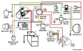 wiring diagram for shovelhead wiring schematics and diagrams 78 shovelhead wiring diagram diagrams base ignition switch wiring diagram harley davidson