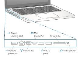 macbook unusual firewire 800 port ask different enter image description here