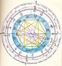 Birth Chart Janeadamsart