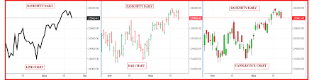 Technical Classroom What Is Candlestick Chart Pattern