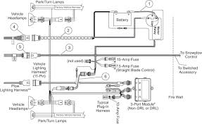 printable fisher plow spreader specs fisher engineering Fisher Plow Cutting Edge at Fisher Mm Plow Harness Plug To Controller Wiring