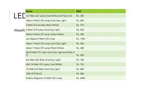 exterior led lighting specifications. led exterior led lighting specifications u