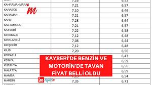 Kayseri'de Benzin Ve Motorin'de TAVAN Fiyat Belli Oldu • Güncel haberleri •