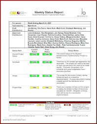 format of a management report free status report template project management weekly status