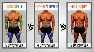 Muscle Gain Workout Chart Best Workout Split Training Routines For Upper And Lower Body