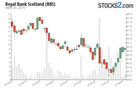 Rbs Stock Buy Or Sell Royal Bank Scotland