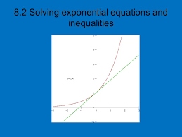 2 8 2 solving exponential equations and inequalities