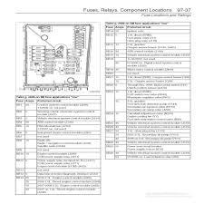 2009 jetta interior fuse box diagram free download \u2022 oasis dl co Electrical Fuse Box at Interior Fuse Box Location 1955 Mercury
