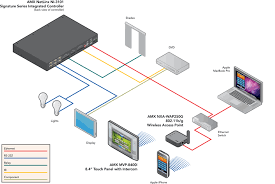 amx trade site ui resource center setup apple airport extreme at Apple Network Diagram