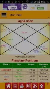 Get Horoscope Chart When Will I Get Married Can You Read My Horoscope Quora